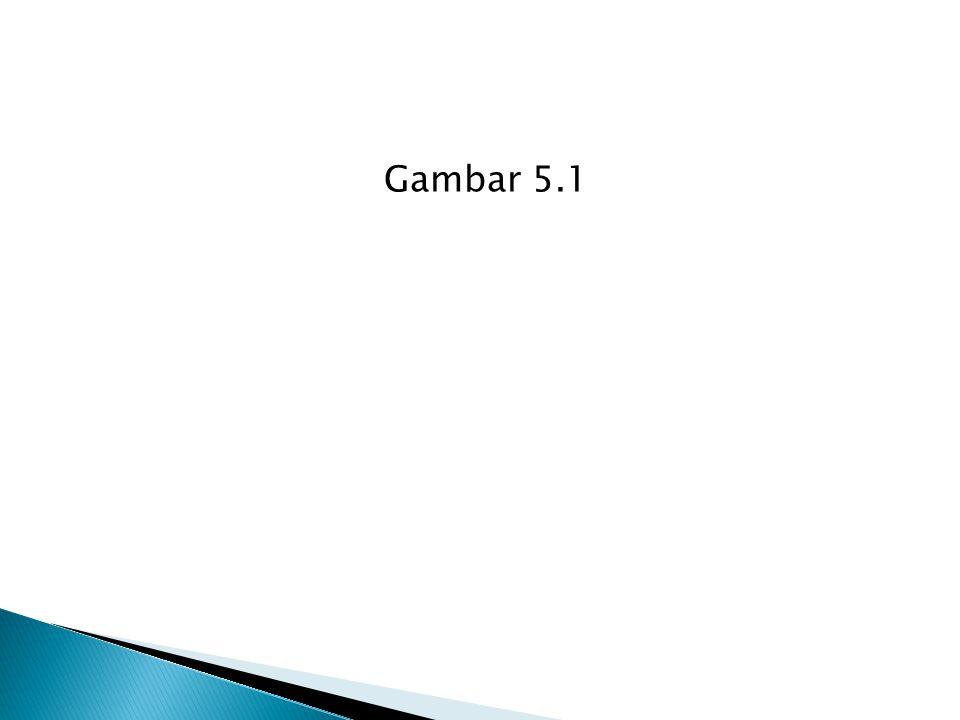 Gambar 5.1