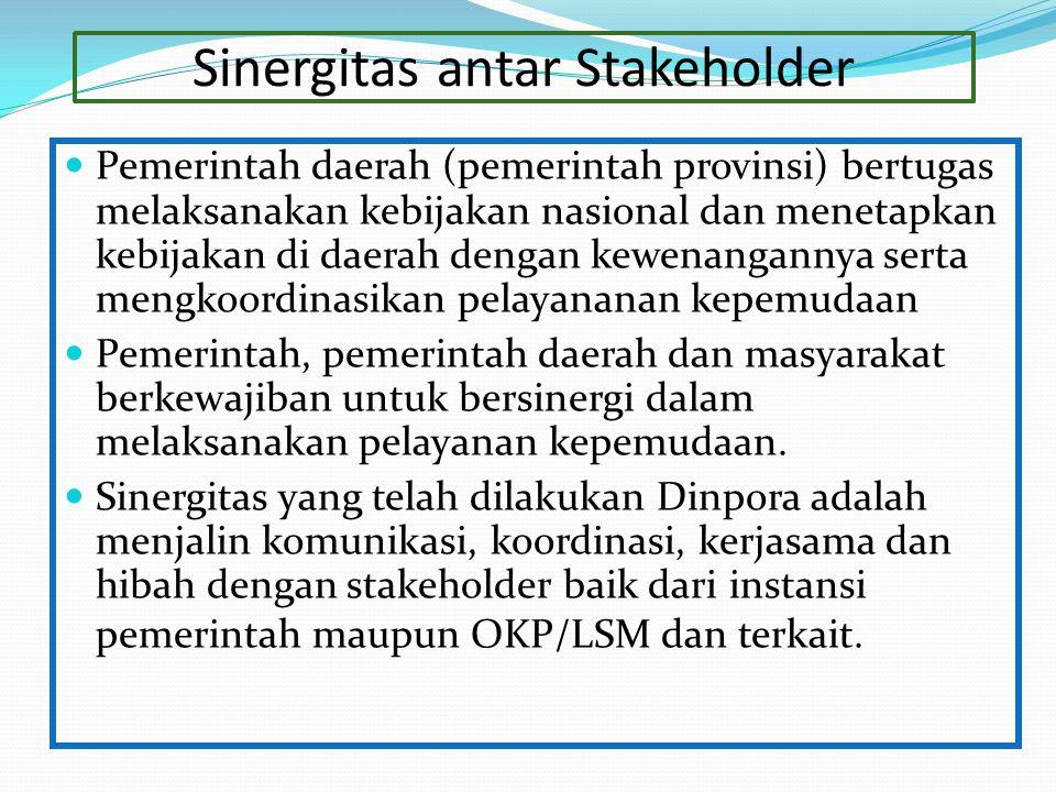 Sinergitas antar Stakeholder