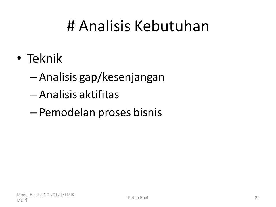 # Analisis Kebutuhan Teknik Analisis gap/kesenjangan