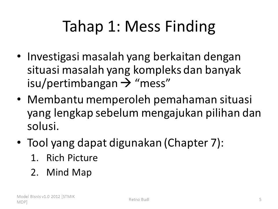 Tahap 1: Mess Finding Investigasi masalah yang berkaitan dengan situasi masalah yang kompleks dan banyak isu/pertimbangan  mess