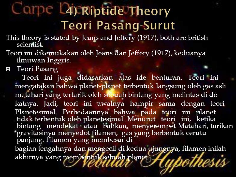 4) Riptide Theory Teori Pasang-Surut