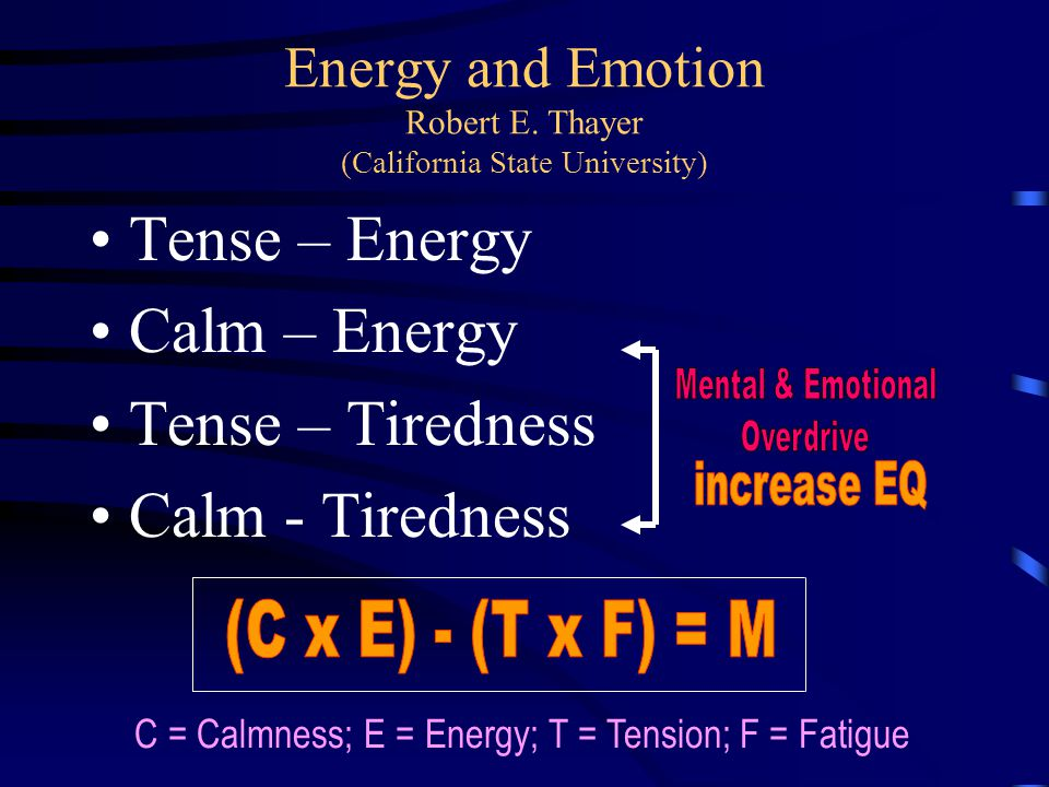 Energy and Emotion Robert E. Thayer (California State University)