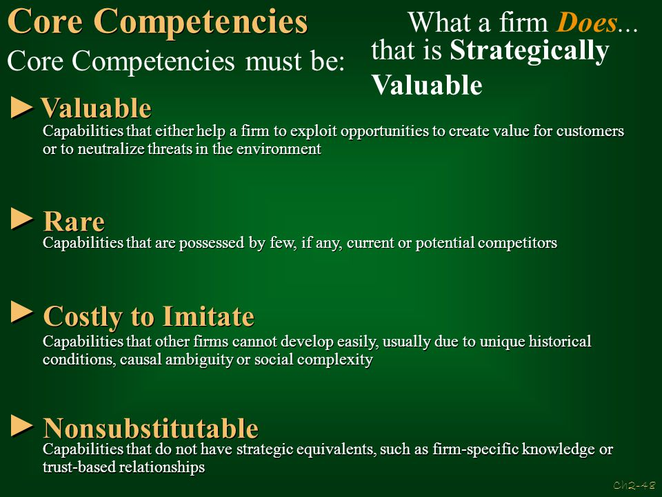 Core Competencies What a firm Does... that is Strategically Valuable