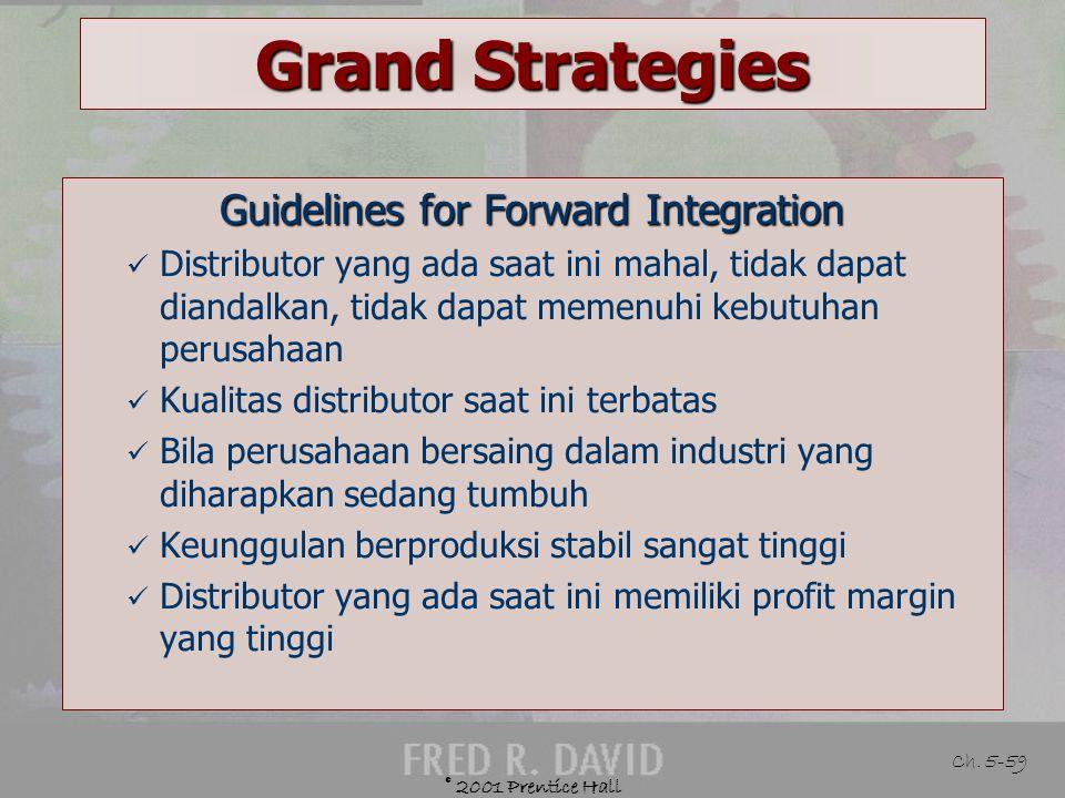Guidelines for Forward Integration