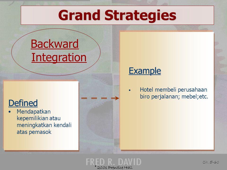 Grand Strategies Backward Integration Example Defined