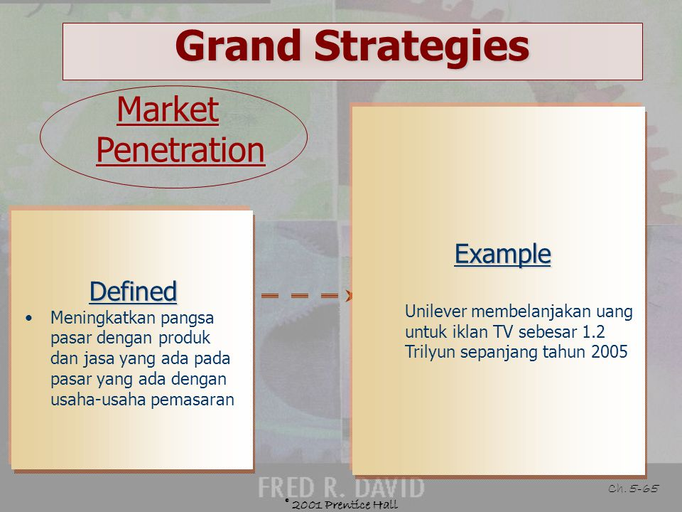 Grand Strategies Market Penetration Example Defined