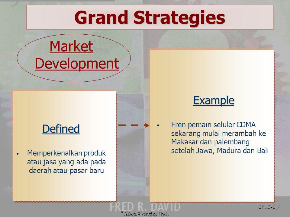 Memperkenalkan produk atau jasa yang ada pada daerah atau pasar baru