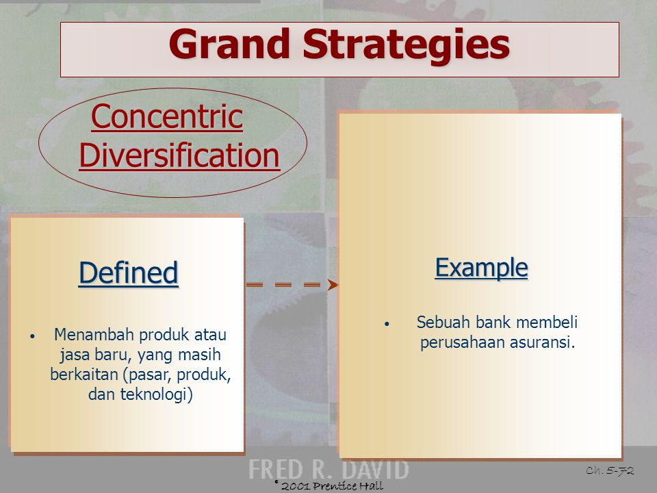 Grand Strategies Concentric Diversification Defined Example