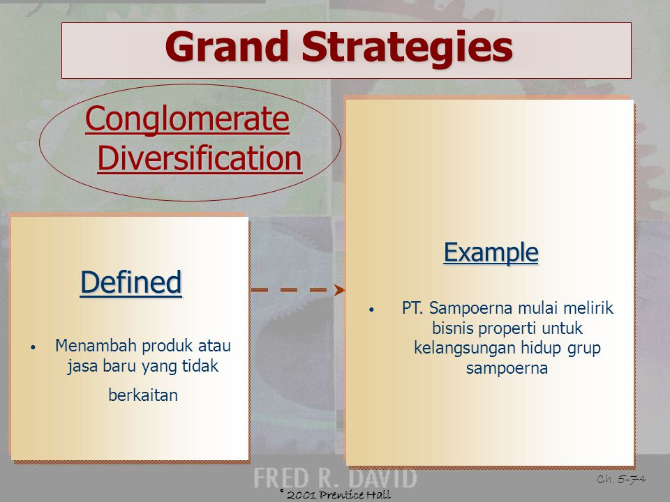 Grand Strategies Conglomerate Diversification Defined Example