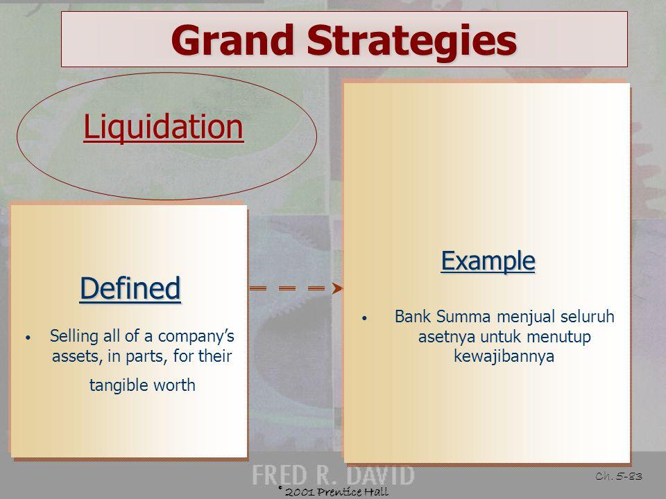 Grand Strategies Liquidation Defined Example