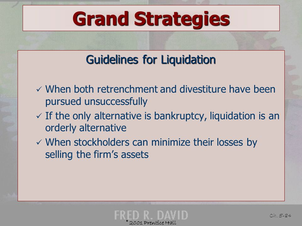 Guidelines for Liquidation
