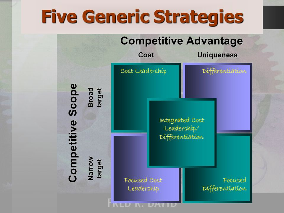 integrated cost leadership differentiation Strategic leaders are people located in different parts of the firm using strategic management to help the firm reach integrated cost leadership/differentiation.