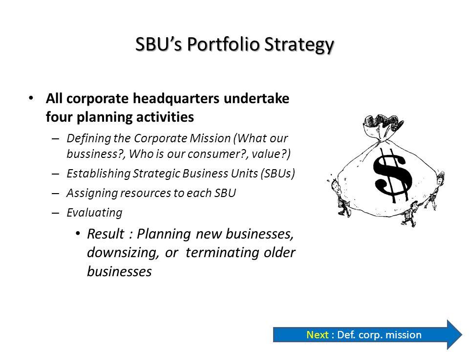 SBU's Portfolio Strategy