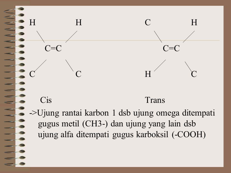H H C H C=C C=C. C C H C. Cis Trans.