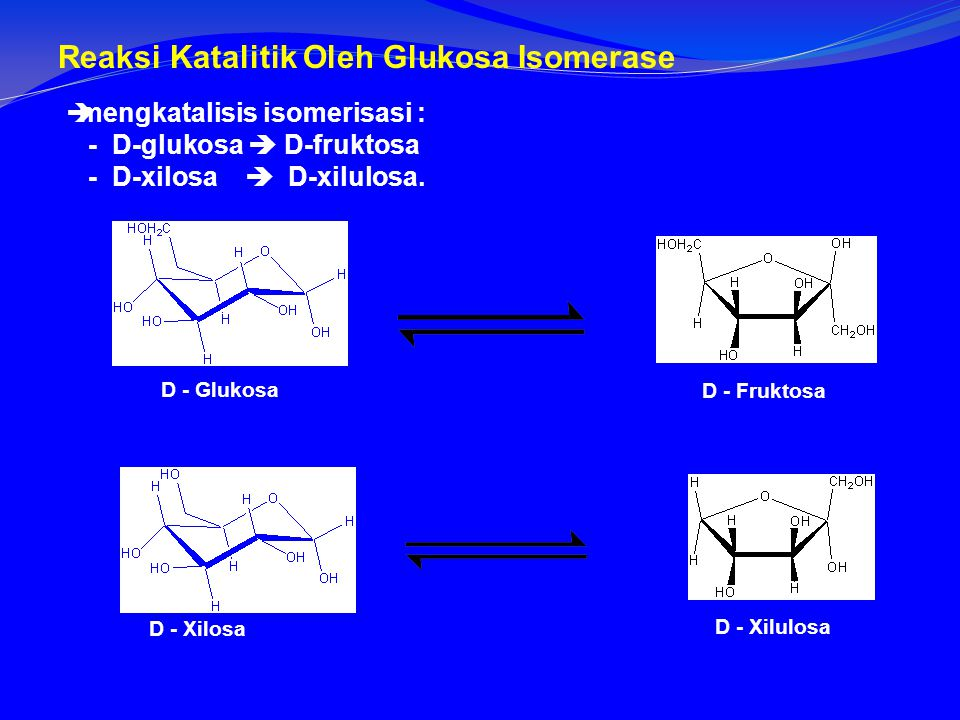 Reaksi Katalitik Oleh Glukosa Isomerase