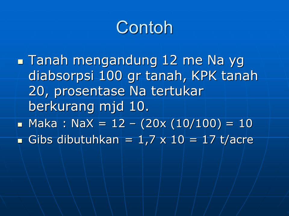 Contoh Tanah mengandung 12 me Na yg diabsorpsi 100 gr tanah, KPK tanah 20, prosentase Na tertukar berkurang mjd 10.