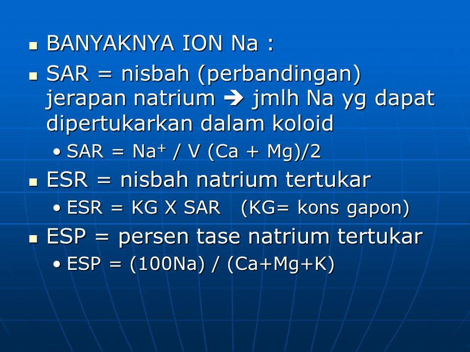 ESR = nisbah natrium tertukar ESP = persen tase natrium tertukar