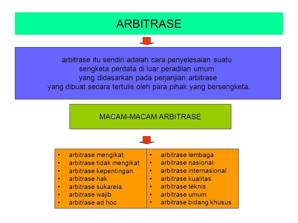 ARBITRASE arbitrase itu sendiri adalah cara penyelesaian suatu