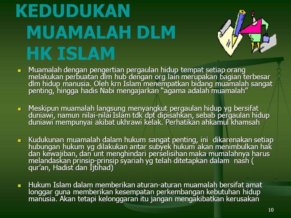 KEDUDUKAN MUAMALAH DLM HK ISLAM