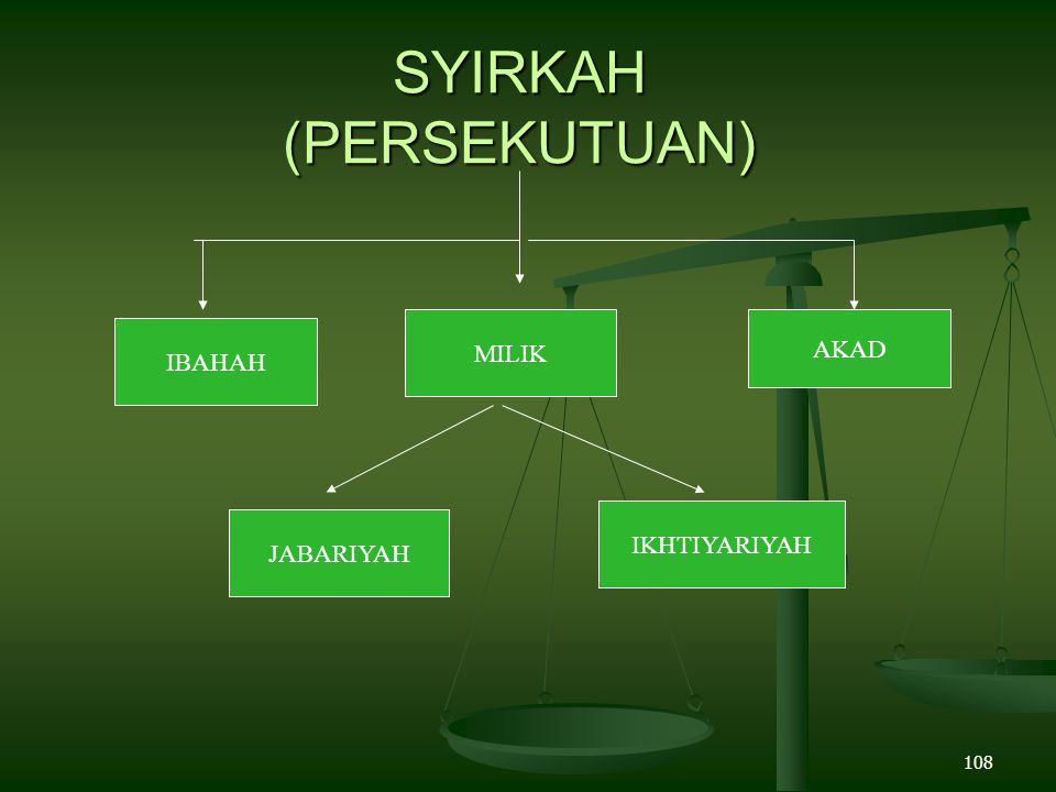 SYIRKAH (PERSEKUTUAN)