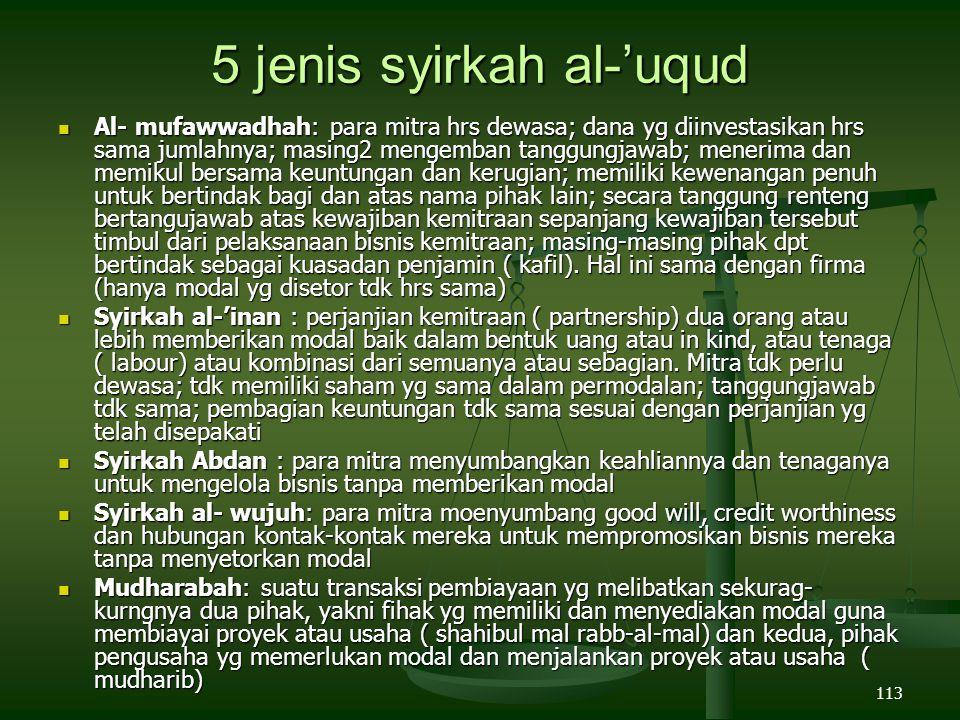 5 jenis syirkah al-'uqud