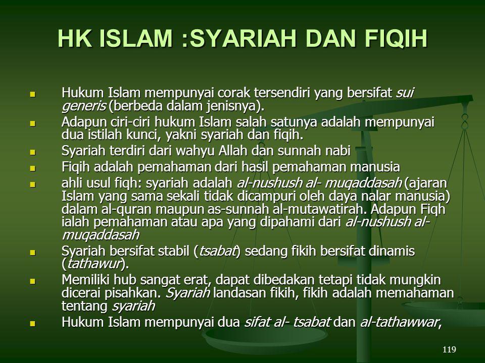 HK ISLAM :SYARIAH DAN FIQIH