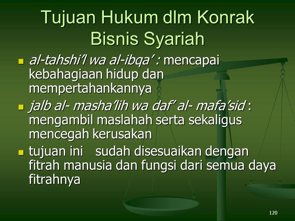 Tujuan Hukum dlm Konrak Bisnis Syariah
