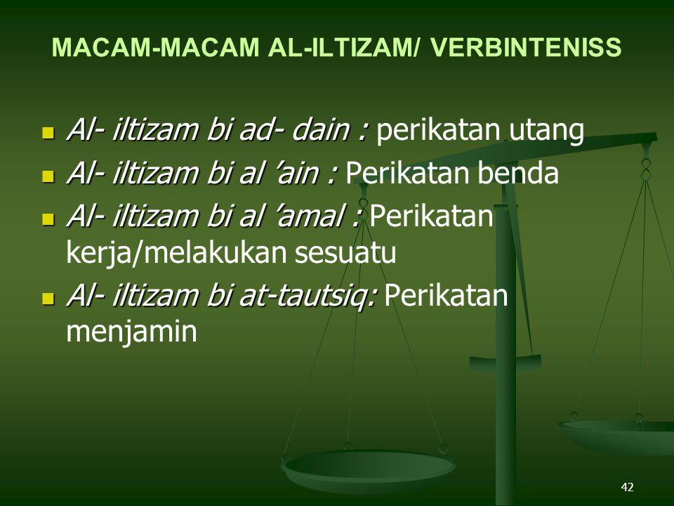 MACAM-MACAM AL-ILTIZAM/ VERBINTENISS