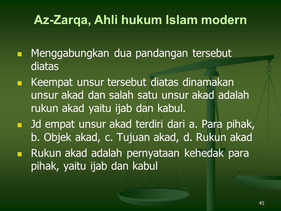 Az-Zarqa, Ahli hukum Islam modern