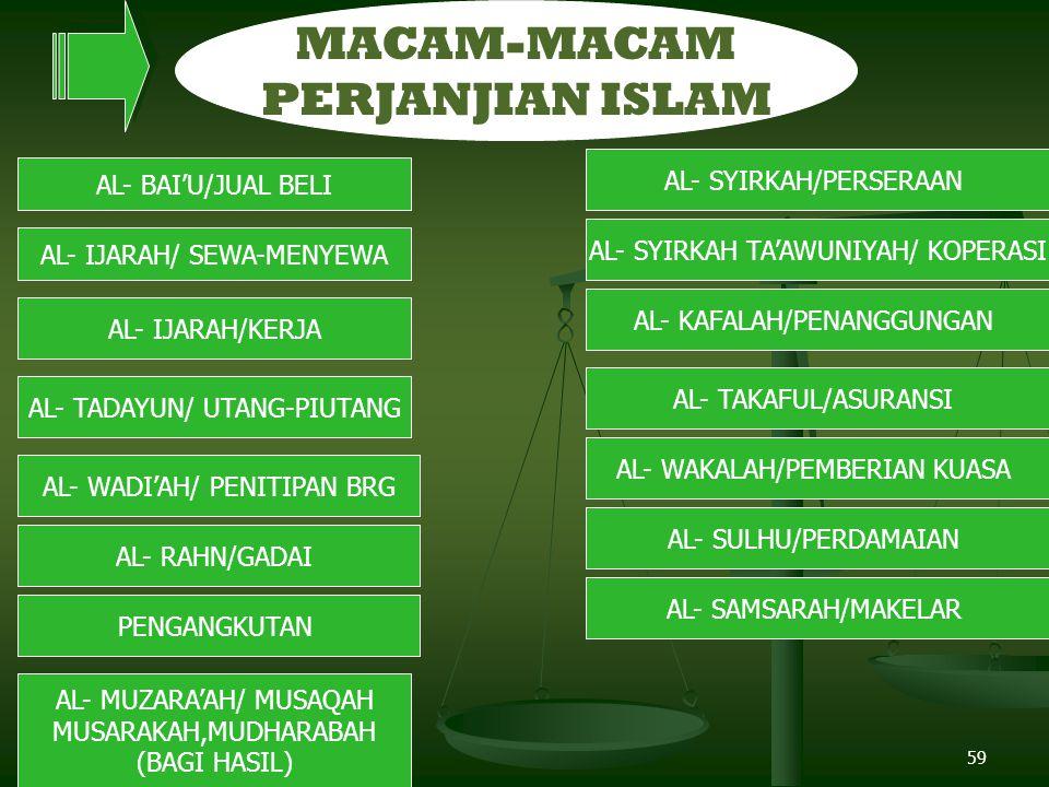 MACAM-MACAM PERJANJIAN ISLAM AL- SYIRKAH/PERSERAAN AL- BAI'U/JUAL BELI