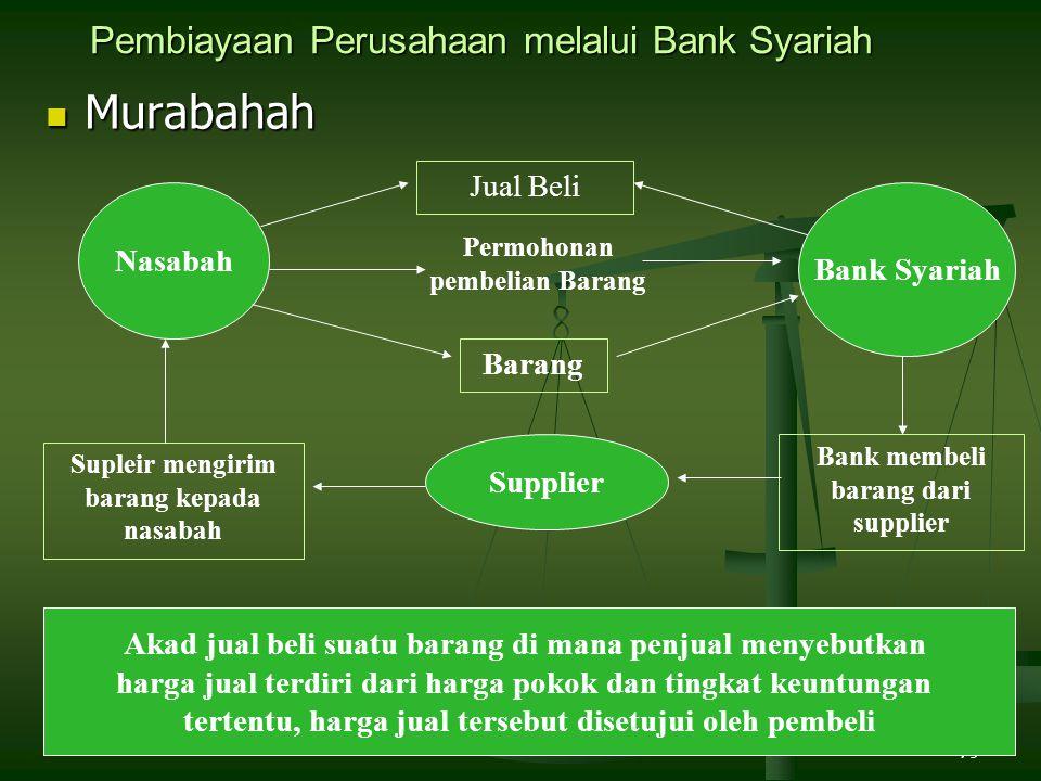Pembiayaan Perusahaan melalui Bank Syariah