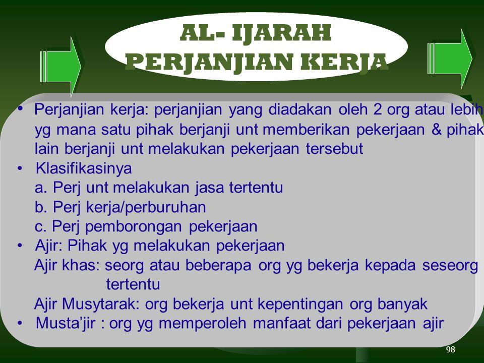 AL- IJARAH PERJANJIAN KERJA