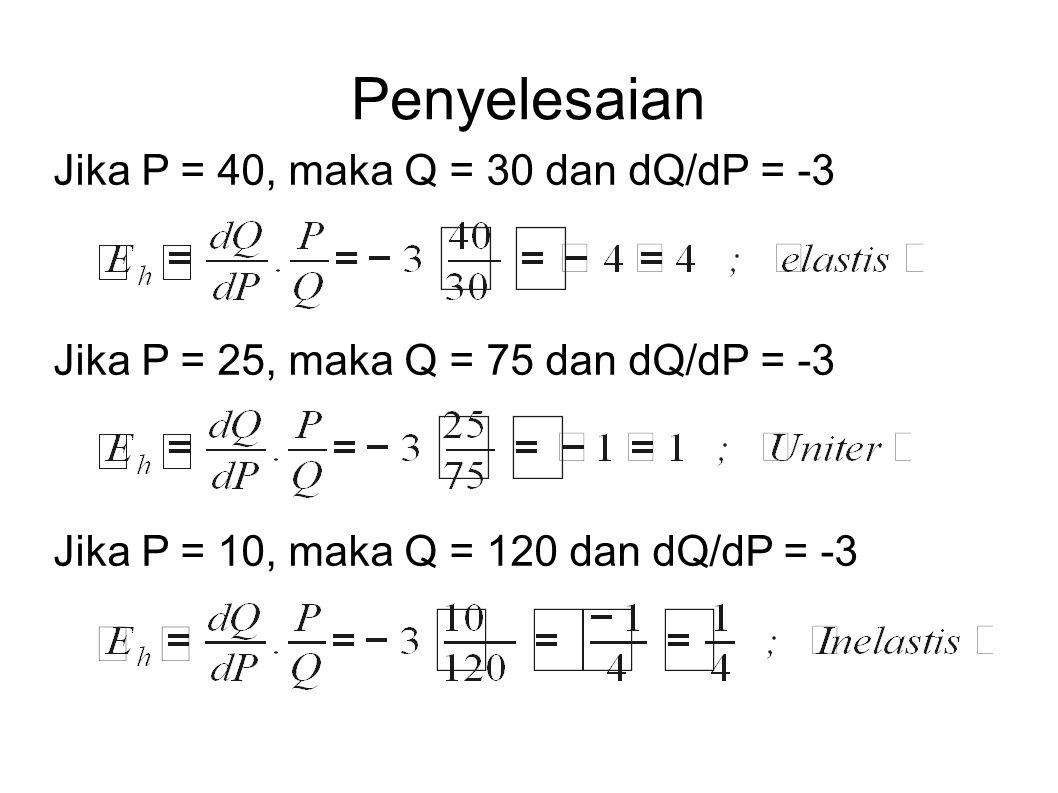 Penyelesaian Jika P = 40, maka Q = 30 dan dQ/dP = -3