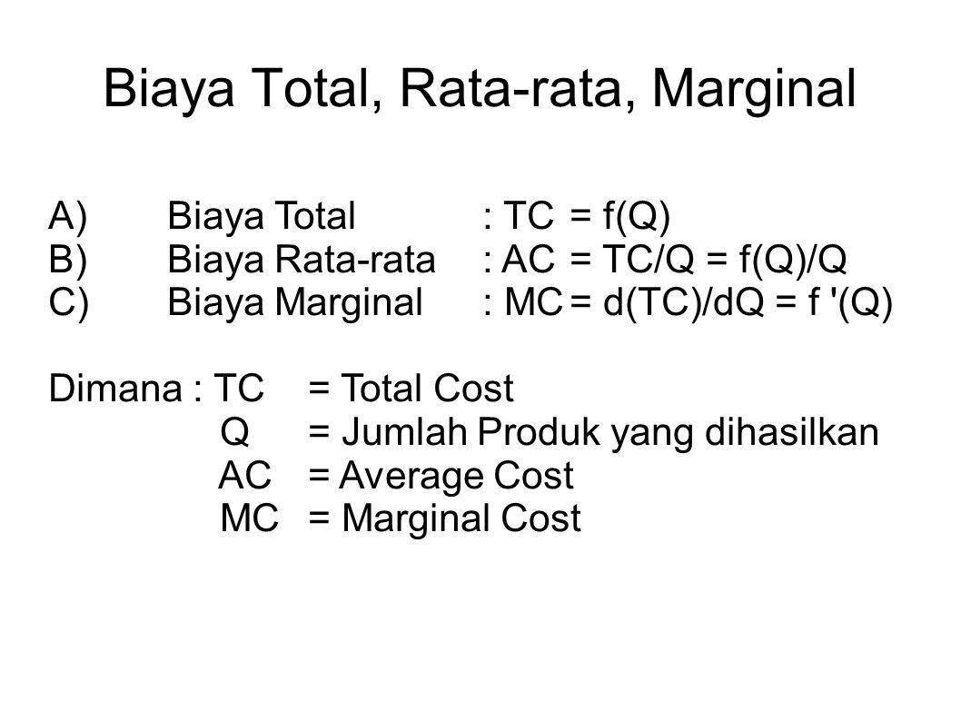 Biaya Total, Rata-rata, Marginal