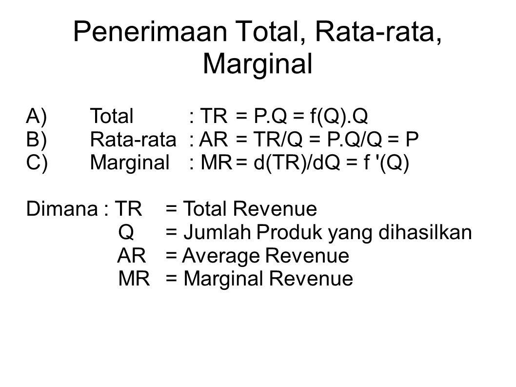 Penerimaan Total, Rata-rata, Marginal