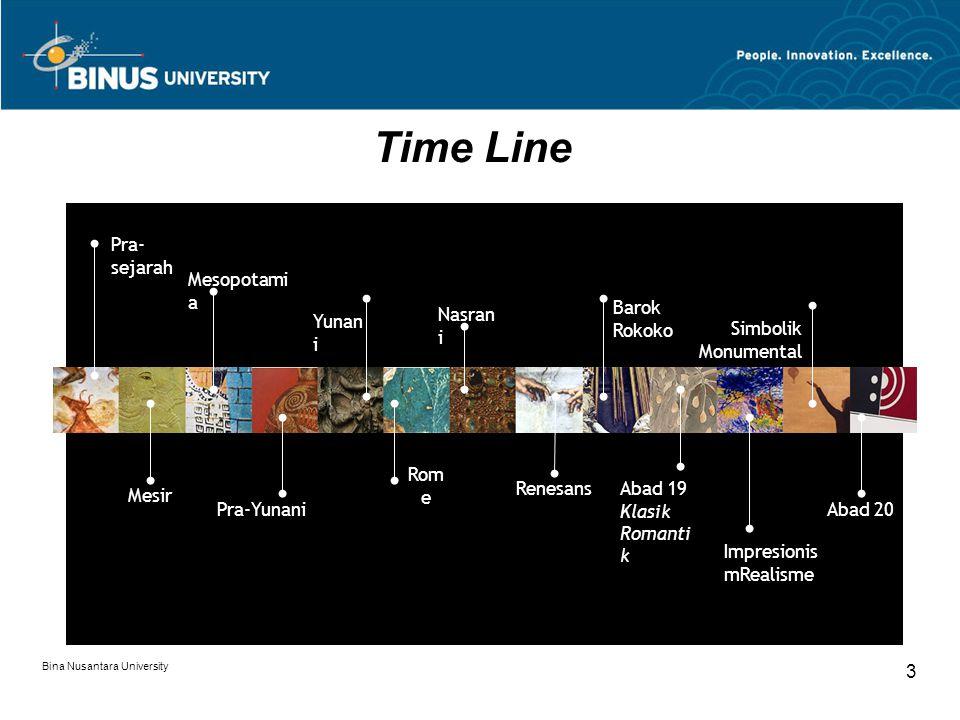 Time Line Pra-sejarah Mesir Mesopotamia Pra-Yunani Yunani Nasrani Rome