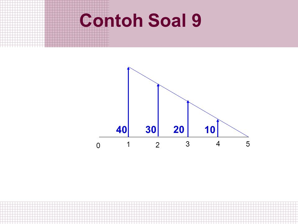 Contoh Soal 9 40 30 20 10 1 2 3 4 5