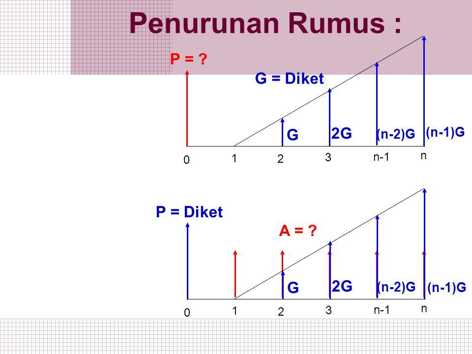 Penurunan Rumus : P = G = Diket 2G G P = Diket A = 2G G (n-1)G