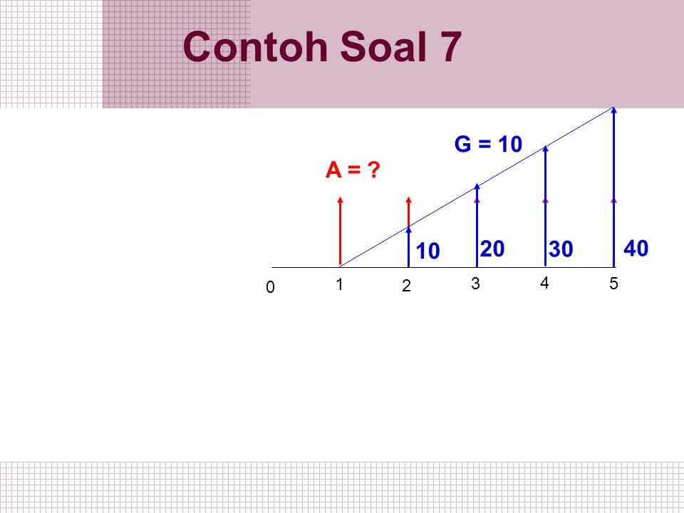 Contoh Soal 7 G = 10 A = 10 20 30 40 1 2 3 4 5