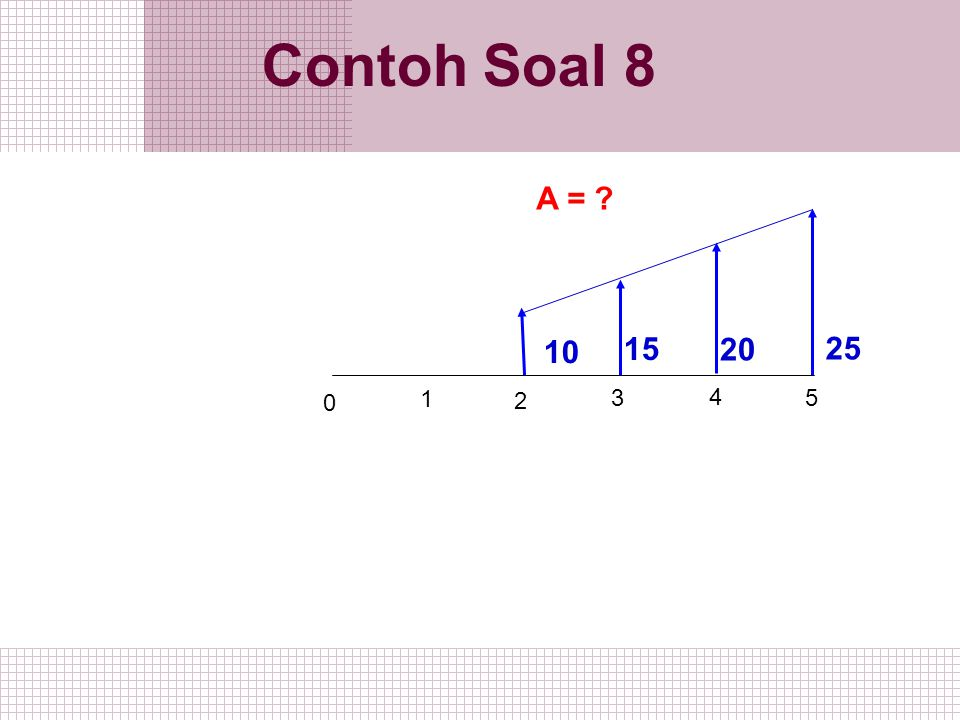 Contoh Soal 8 A = 10 15 20 25 1 2 3 4 5
