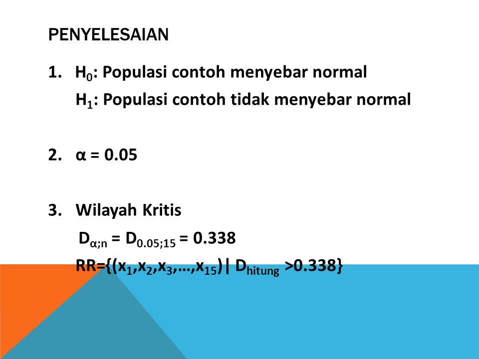 PENYELESAIAN H0: Populasi contoh menyebar normal. H1: Populasi contoh tidak menyebar normal. α = 0.05.