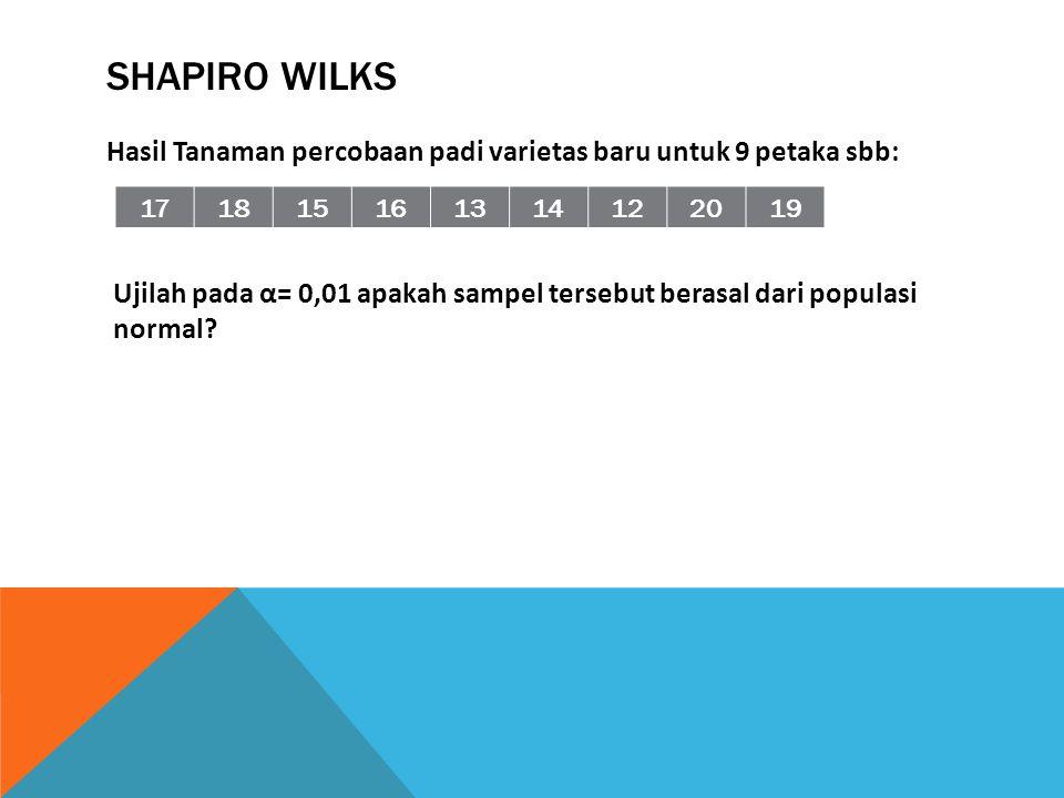 Shapiro Wilks