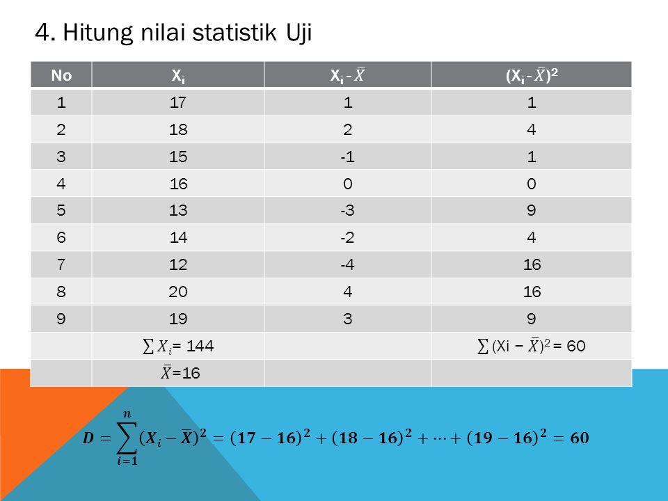 4. Hitung nilai statistik Uji