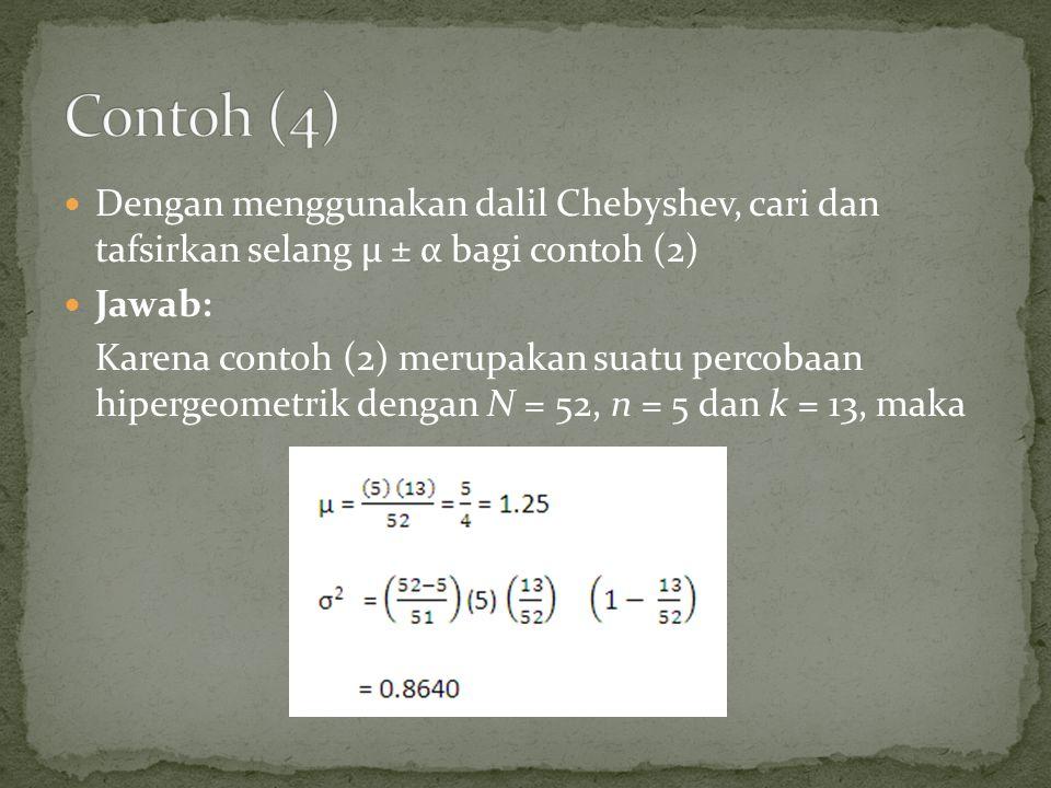 Contoh (4) Dengan menggunakan dalil Chebyshev, cari dan tafsirkan selang µ ± α bagi contoh (2) Jawab:
