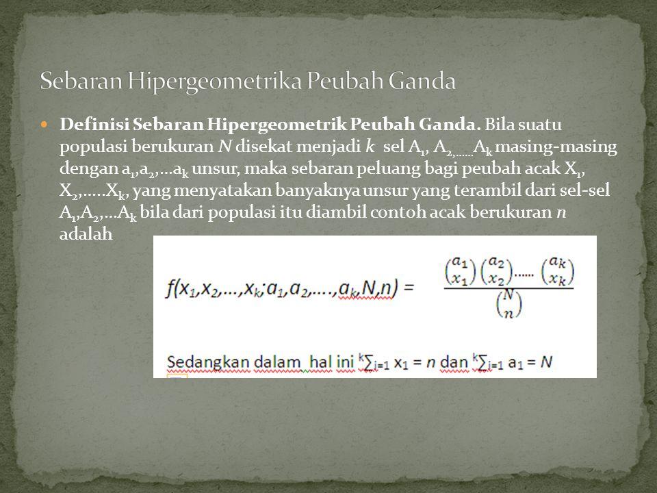Sebaran Hipergeometrika Peubah Ganda