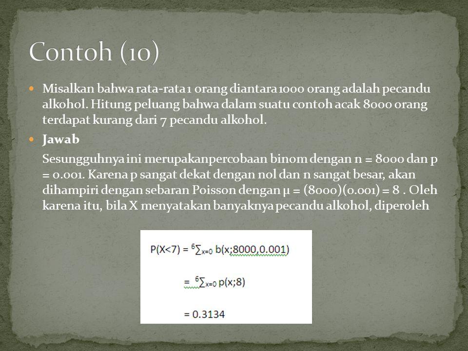 Contoh (10)