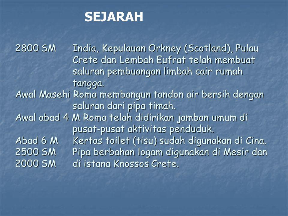 SEJARAH