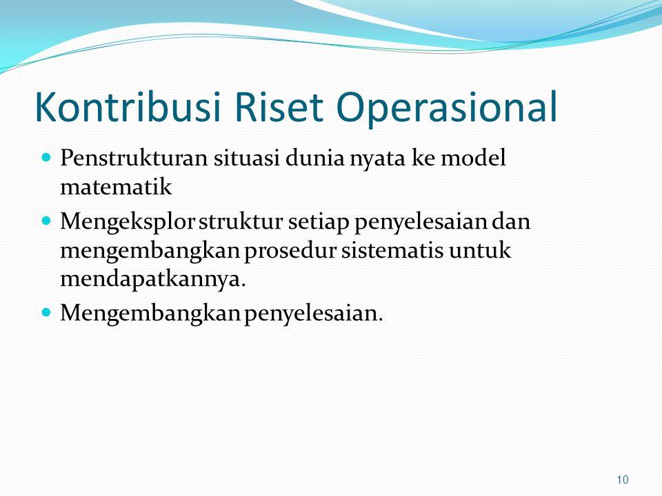 Kontribusi Riset Operasional