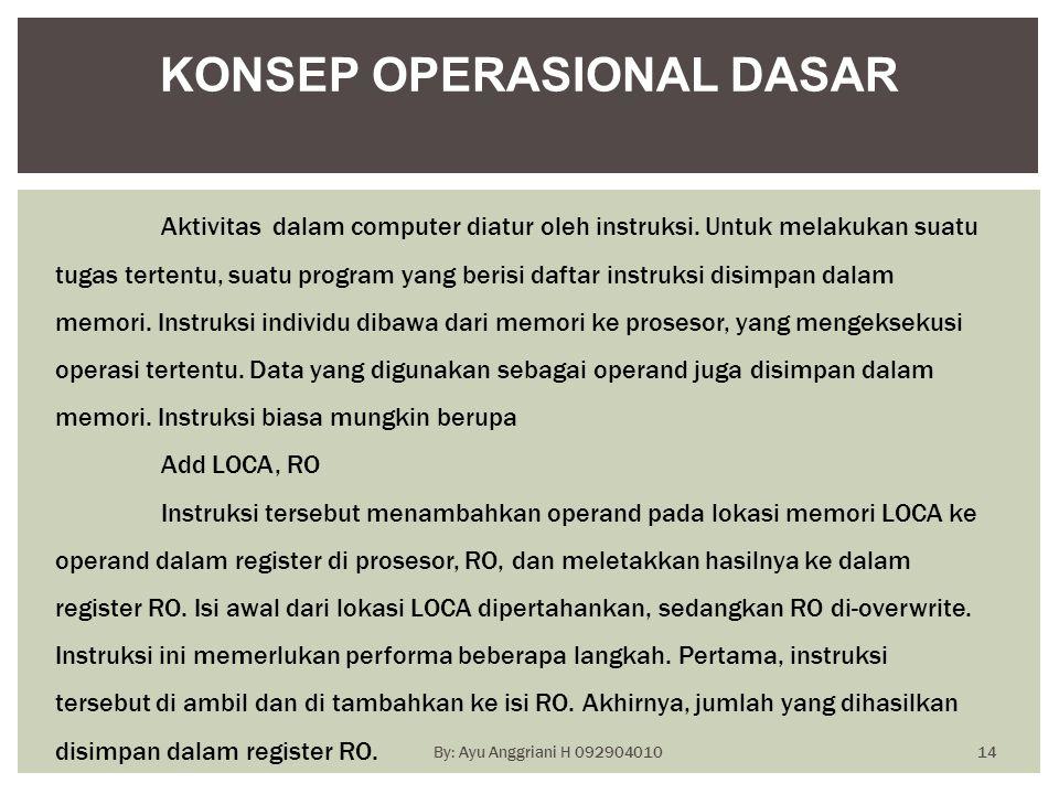 KONSEP OPERASIONAL DASAR