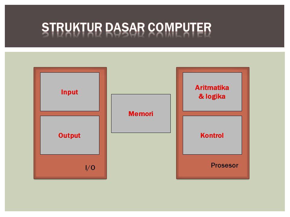 Struktur dasar computer